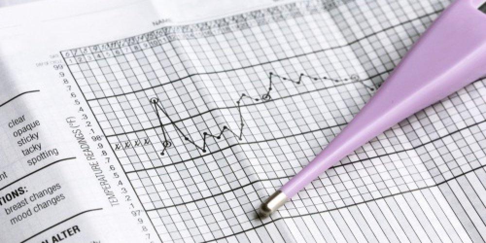 Измерение базальной температуры - график