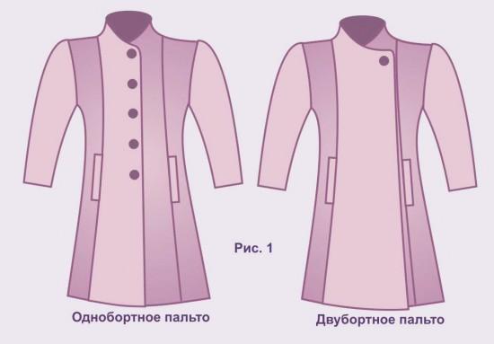 Изготовление модного женского пальто (2)