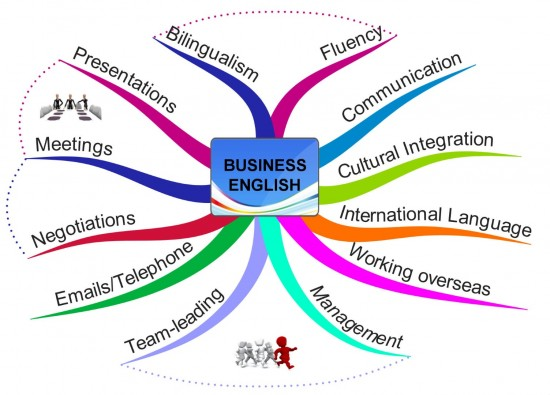 Особенности английского бизнес-языка (2)